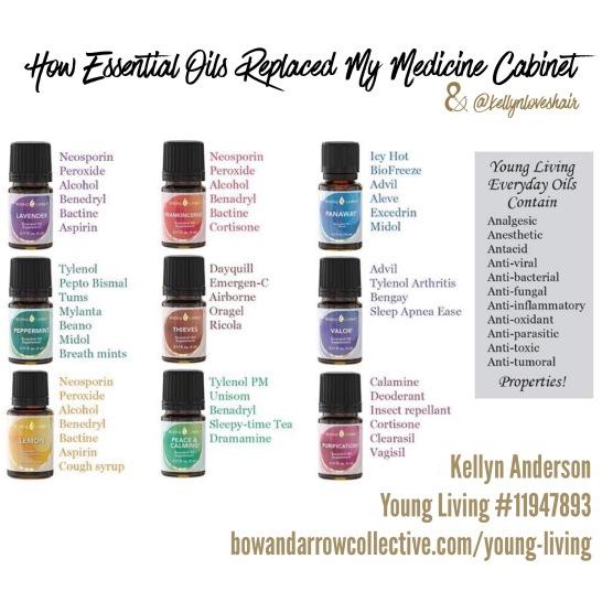 blogpost-oils